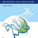 Neurosurgery Primary Examination Review  :  High Yield Questions, Answers, Diagrams, and Tables